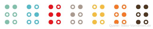 Meriton in Blindenschrift (Brailleschrift)