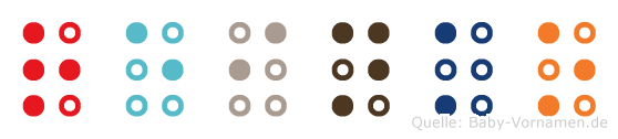 Reinko in Blindenschrift (Brailleschrift)