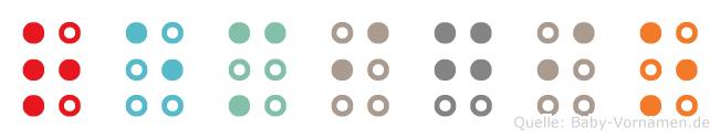 Remigio in Blindenschrift (Brailleschrift)