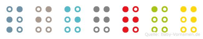 Siegrad in Blindenschrift (Brailleschrift)