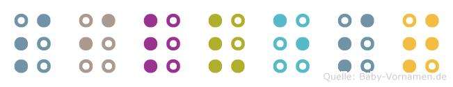 Silvest in Blindenschrift (Brailleschrift)