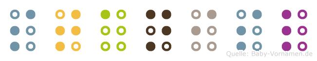 Stanisl in Blindenschrift (Brailleschrift)