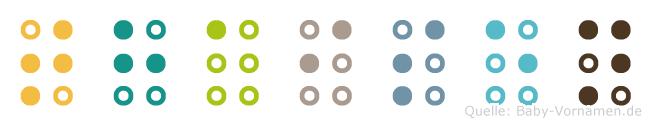 Thaisen in Blindenschrift (Brailleschrift)