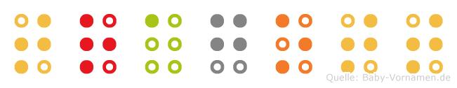 Tragott in Blindenschrift (Brailleschrift)