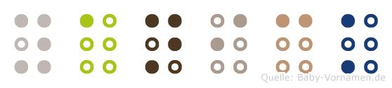 Yanick in Blindenschrift (Brailleschrift)