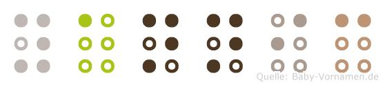 Yannic in Blindenschrift (Brailleschrift)
