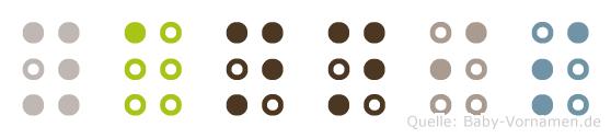 Yannis in Blindenschrift (Brailleschrift)