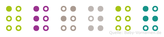 Aliyah in Blindenschrift (Brailleschrift)