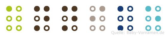 Annike in Blindenschrift (Brailleschrift)