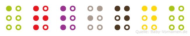 Arlinda in Blindenschrift (Brailleschrift)
