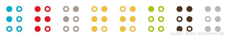 Brittany in Blindenschrift (Brailleschrift)