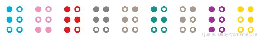 Burgihild in Blindenschrift (Brailleschrift)