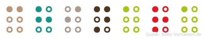 Chinara in Blindenschrift (Brailleschrift)