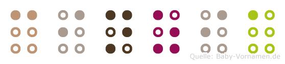 Cinzia in Blindenschrift (Brailleschrift)