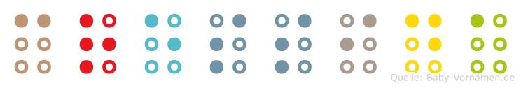 Cressida in Blindenschrift (Brailleschrift)