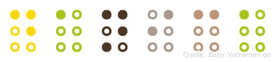 Danica in Blindenschrift (Brailleschrift)