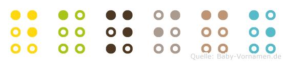Danice in Blindenschrift (Brailleschrift)