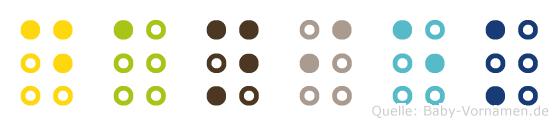 Daniek in Blindenschrift (Brailleschrift)
