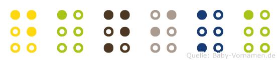 Danika in Blindenschrift (Brailleschrift)