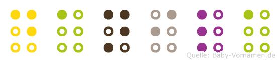 Danila in Blindenschrift (Brailleschrift)