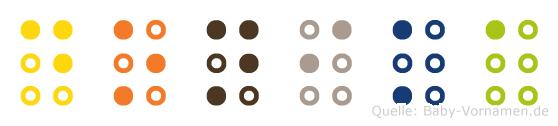 Donika in Blindenschrift (Brailleschrift)