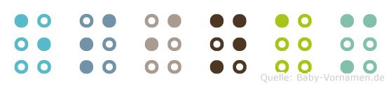 Esinam in Blindenschrift (Brailleschrift)