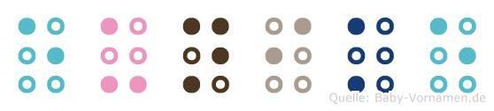 Eunike in Blindenschrift (Brailleschrift)