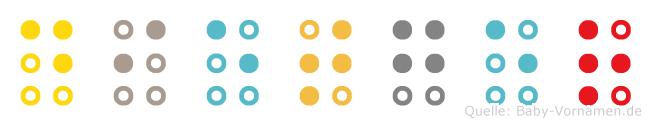 Dietger in Blindenschrift (Brailleschrift)