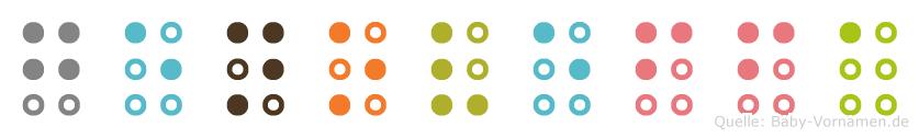 Genoveffa in Blindenschrift (Brailleschrift)