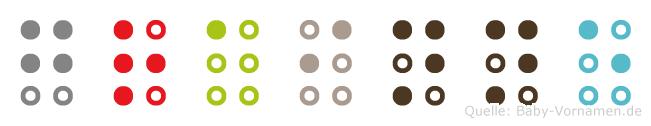 Grainne in Blindenschrift (Brailleschrift)