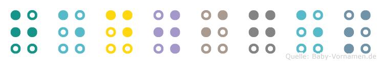 Hedwiges in Blindenschrift (Brailleschrift)