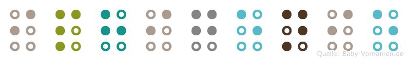 Iphigenie in Blindenschrift (Brailleschrift)
