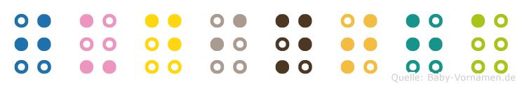 Judintha in Blindenschrift (Brailleschrift)