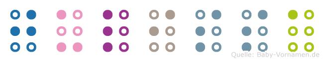 Julissa in Blindenschrift (Brailleschrift)