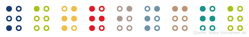 Katrischa in Blindenschrift (Brailleschrift)
