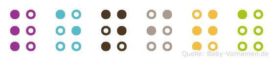 Lenita in Blindenschrift (Brailleschrift)