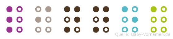Linnea in Blindenschrift (Brailleschrift)