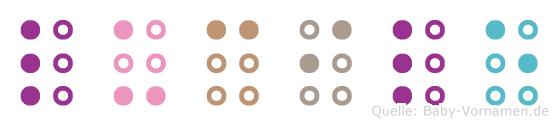 Lucile in Blindenschrift (Brailleschrift)