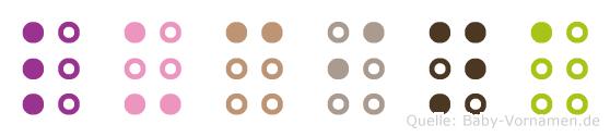 Lucina in Blindenschrift (Brailleschrift)