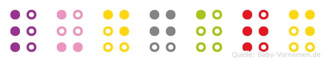 Ludgard in Blindenschrift (Brailleschrift)