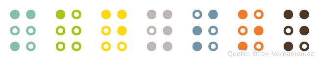 Madyson in Blindenschrift (Brailleschrift)