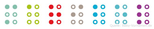 Maribel in Blindenschrift (Brailleschrift)