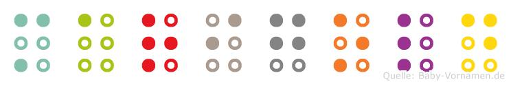 Marigold in Blindenschrift (Brailleschrift)