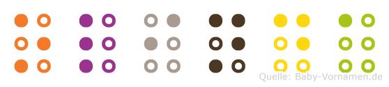 Olinda in Blindenschrift (Brailleschrift)