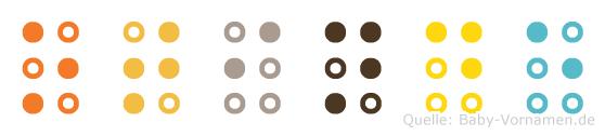 Otinde in Blindenschrift (Brailleschrift)