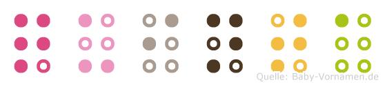 Quinta in Blindenschrift (Brailleschrift)