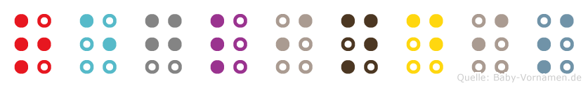 Reglindis in Blindenschrift (Brailleschrift)
