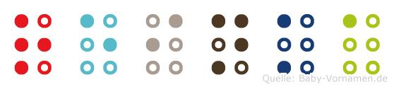 Reinka in Blindenschrift (Brailleschrift)