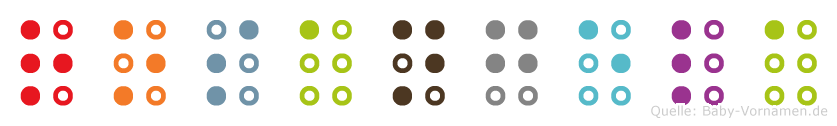 Rosangela in Blindenschrift (Brailleschrift)