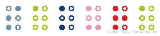 Sakura in Blindenschrift (Brailleschrift)